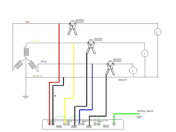 14 measuring 3 phase star interruptible service wiring diagram wiring schematics and  at edmiracle.co